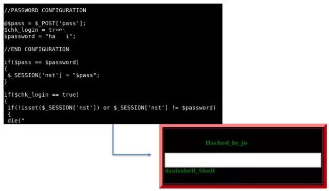 图6:攻击者上传的Webshell信息示例
